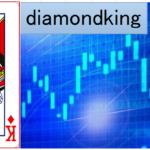破綻しにくいEA『diamondking(EURUSD)』